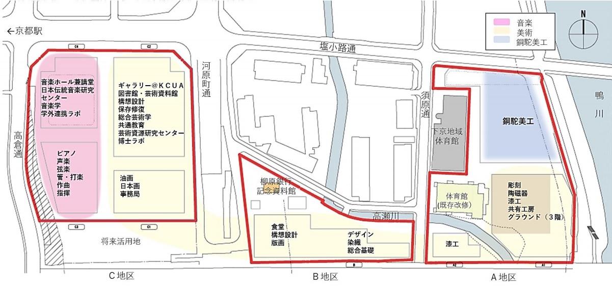 芸術 京都 大学 市立